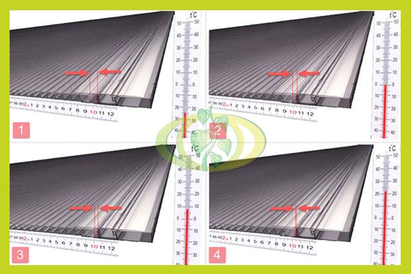 Уровень температуры при эксплуатации сотового поликарбоната