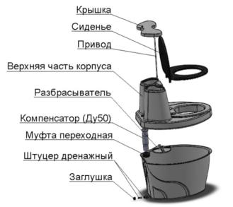 teplichka_torfyanoy_tualet_01